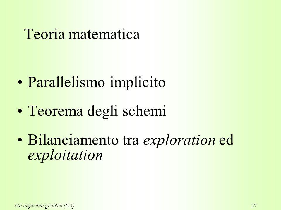 27 Teoria matematica Parallelismo implicito Teorema degli schemi Bilanciamento tra exploration ed exploitation Gli algoritmi genetici (GA)
