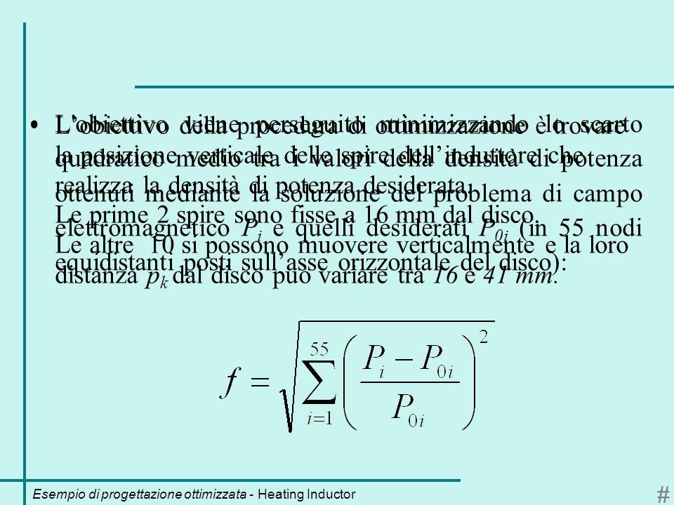 I parametri (o le variabili) di progettazione sono le posizioni delle 10 spire che si possono muovere: n=10.
