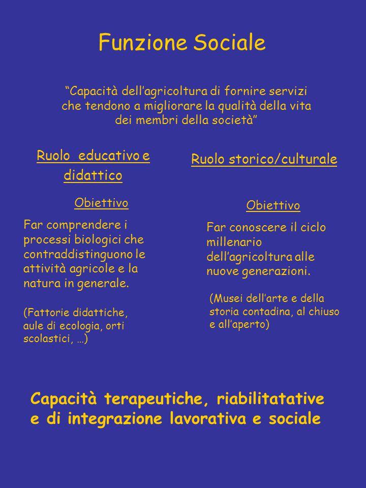 Moduli didattici Tecnico-agronomico Medico-psicologico Economico-gestionale Normativo-giuridico