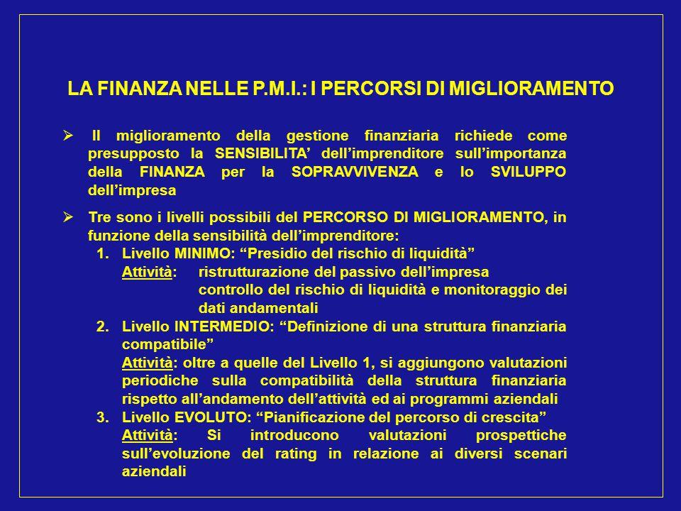 LA FINANZA NELLE P.M.I.: I PERCORSI DI MIGLIORAMENTO  Il miglioramento della gestione finanziaria richiede come presupposto la SENSIBILITA' dell'impr