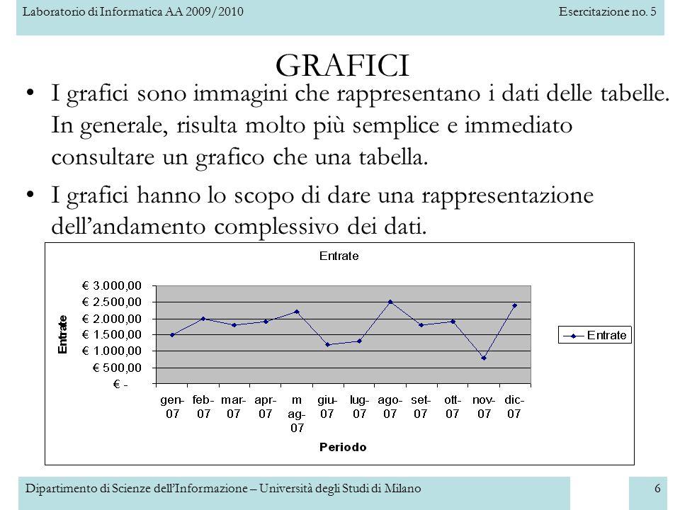 Laboratorio di Informatica AA 2009/2010Esercitazione no. 5 Dipartimento di Scienze dell'Informazione – Università degli Studi di Milano6 GRAFICI I gra