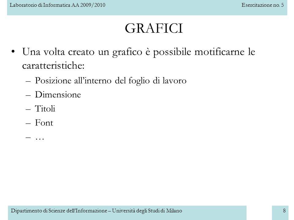 Laboratorio di Informatica AA 2009/2010Esercitazione no. 5 Dipartimento di Scienze dell'Informazione – Università degli Studi di Milano8 Una volta cre