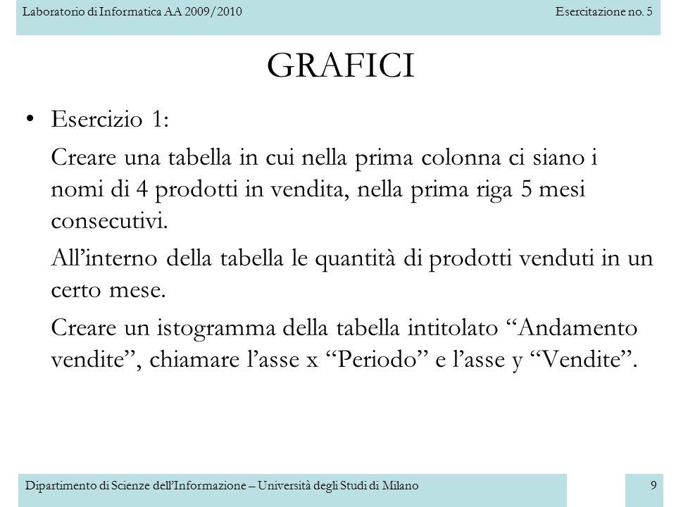 Laboratorio di Informatica AA 2009/2010Esercitazione no. 5 Dipartimento di Scienze dell'Informazione – Università degli Studi di Milano9 GRAFICI Eserc