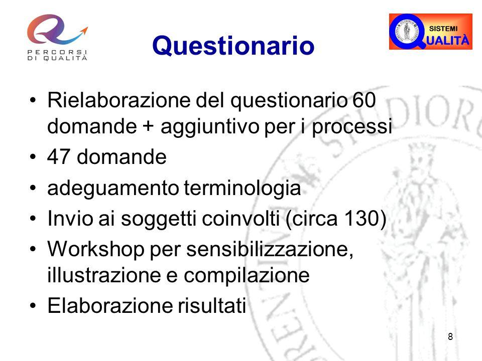 8 Questionario Rielaborazione del questionario 60 domande + aggiuntivo per i processi 47 domande adeguamento terminologia Invio ai soggetti coinvolti (circa 130) Workshop per sensibilizzazione, illustrazione e compilazione Elaborazione risultati