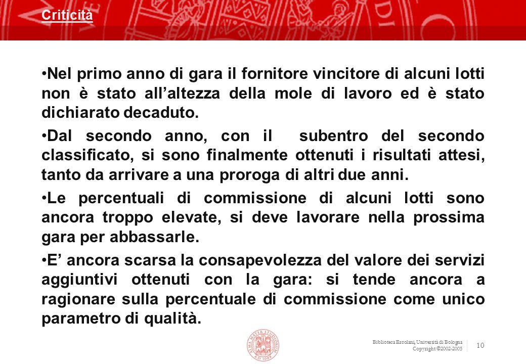 Biblioteca Ercolani, Università di Bologna Copyright ©2002-2005 10 Criticità Nel primo anno di gara il fornitore vincitore di alcuni lotti non è stato