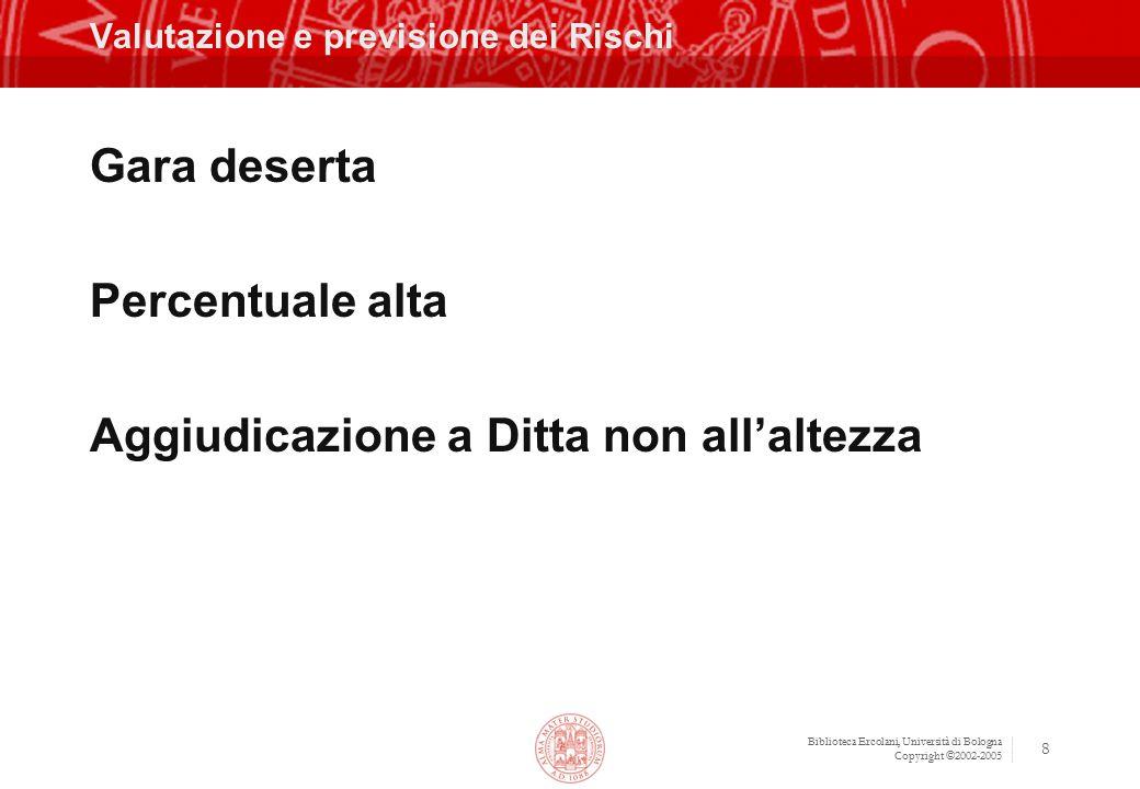 Biblioteca Ercolani, Università di Bologna Copyright ©2002-2005 8 Valutazione e previsione dei Rischi Gara deserta Percentuale alta Aggiudicazione a D