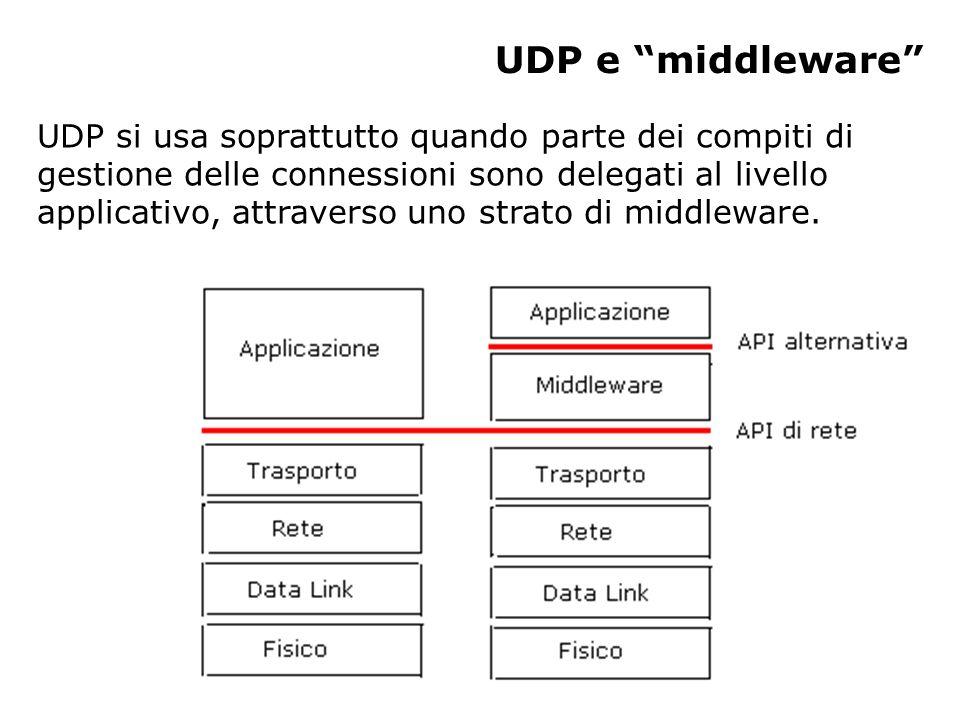 UDP si usa soprattutto quando parte dei compiti di gestione delle connessioni sono delegati al livello applicativo, attraverso uno strato di middleware.