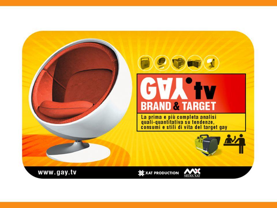 GAY.tv_ Brand & Target_ giugno 2003_ 12 GAY.tv TEMPO LIBERO (%) 3/4 volte alla settimana 1 volta alla settimana 3 volte alla settimana 1 volta alla settimana 2/3 volte al mese quasi una volta al mese 1 volta al mese 3/4 volte al mese quasi una volta al mese 1/2 volte al mese 1 volta alla settimana 3 volte alla settimana quasi una volta al mese