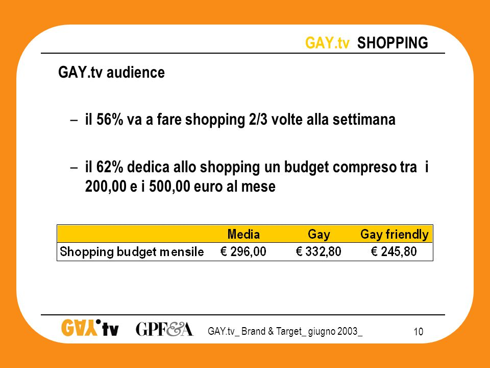 GAY.tv_ Brand & Target_ giugno 2003_ 10 GAY.tv SHOPPING GAY.tv audience – il 56% va a fare shopping 2/3 volte alla settimana – il 62% dedica allo shopping un budget compreso tra i 200,00 e i 500,00 euro al mese