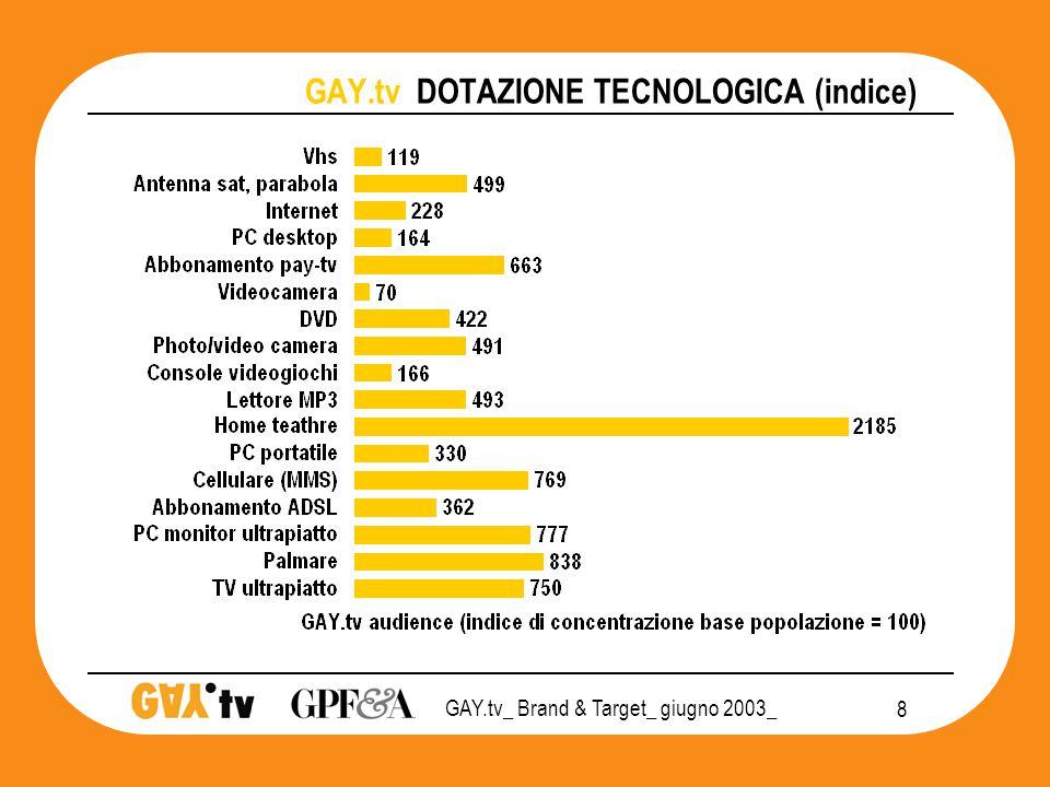 GAY.tv_ Brand & Target_ giugno 2003_ 9 GAY.tv MOBILE SOSTITUZIONE & BUDGET (%) 1 cellulare sostituito da quando lo utilizza 2 cellulari 3 cellulari 4 o più cellulari