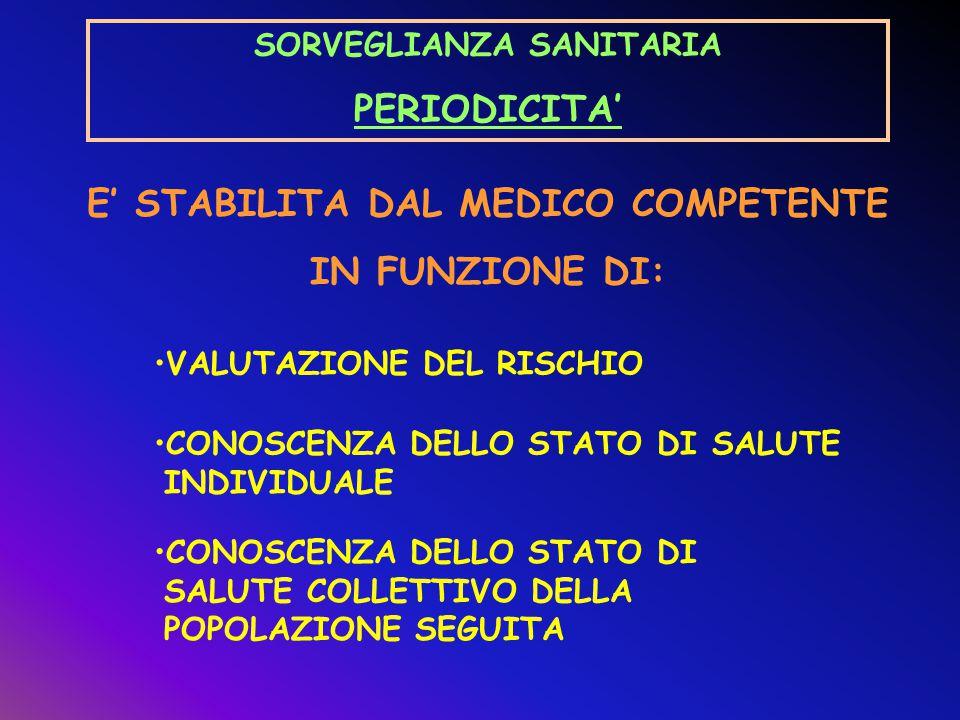 1)IDENTIFICARE CONDIZIONI NEGATIVE DI SALUTE AD UNO STADIO PRECOCE PREVENIRE ULTERIORI AGGRAVAMENTI SORVEGLIANZA SANITARIA FINALITA' 2)IDENTIFICARE SOGGETTI PORTATORI DI CONDIZIONI DI IPERSUSCETTIBILITA' PREVEDERE MISURE PROTETTIVE PIU' CAUTELATIVE