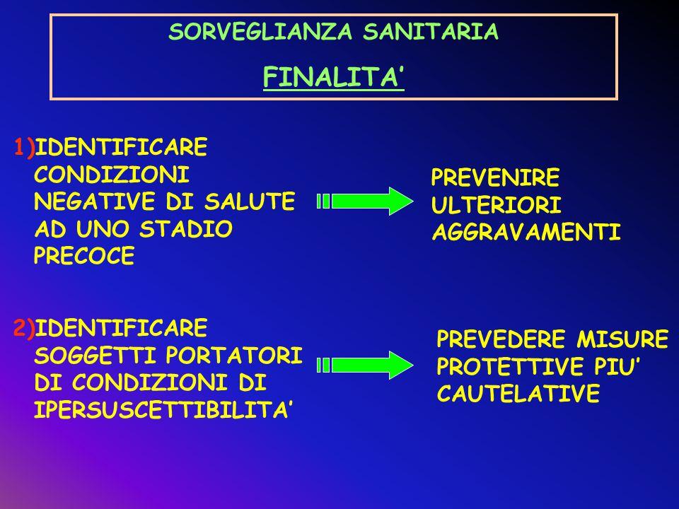3)FEEDBACK SORVEGLIANZA SANITARIA FINALITA' CONTRIBUIRE ALL'ACCURATEZZA DELLA VALUTAZIONE DEL RISCHIO 4)VERIFICARE NEL TEMPO L'ADEGUATEZZA DELLE MISURE DI PREVENZIONE ADOTTATE 5)RACCOGLIERE DATI CLINICI PER OPERARE CONFRONTI TRA GRUPPI DI LAVORATORI NEL TEMPO IN CONTESTI LAVORATIVI DIVERSI