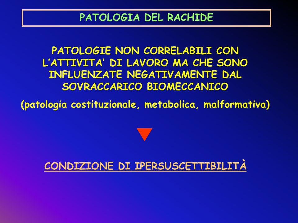 PATOLOGIE A ETIOLOGIA MULTIFATTORIALE: discopatia protusione/ernia del disco lombalgia da sforzo CAUSA PRIMARIA CONCAUSA RILEVANTE .