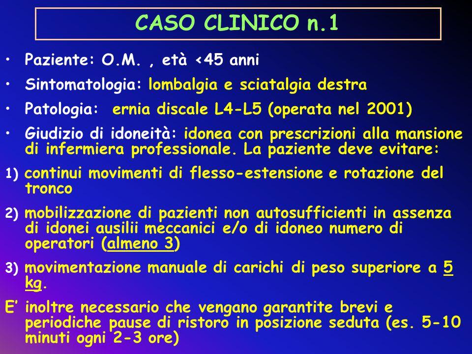 CASO CLINICO n.2 Paziente: G.D.., età <45 anni Sintomatologia: lombalgia e sciatalgie alternate, > a sinistra Patologia: protrusioni discali multiple a L2-L3, L3-L4 e L4-L5 improntanti lievemente il sacco durale Giudizio di idoneità: idoneo con prescrizioni alla mansione di infermiere professionale.