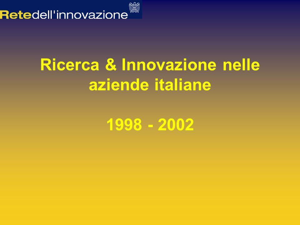 Ricerca & Innovazione nelle aziende italiane 1998 - 2002