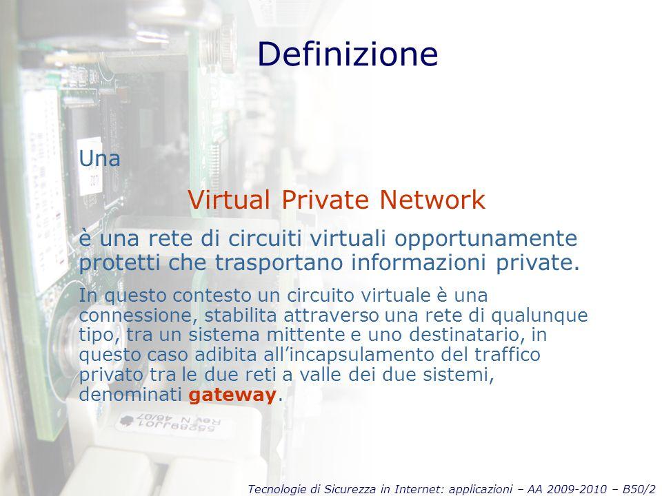 Tecnologie di Sicurezza in Internet: applicazioni – AA 2009-2010 – B50/33 OpenVPN LAN-to-LAN tunnel INTERNET SSL tunnel OpenVPN gateway LAN IP SSL X.25, ATM, … Ethernet frame OpneVPN gateway LAN Ethernet frame
