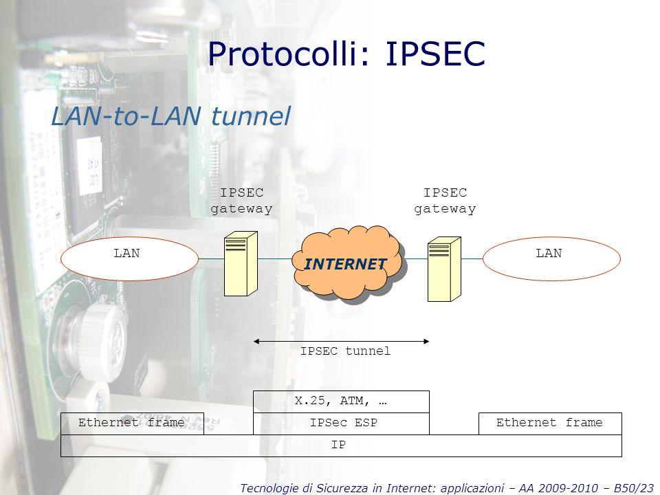Tecnologie di Sicurezza in Internet: applicazioni – AA 2009-2010 – B50/23 Protocolli: IPSEC LAN-to-LAN tunnel INTERNET IPSEC tunnel IPSEC gateway LAN IP IPSec ESP X.25, ATM, … Ethernet frame IPSEC gateway LAN Ethernet frame