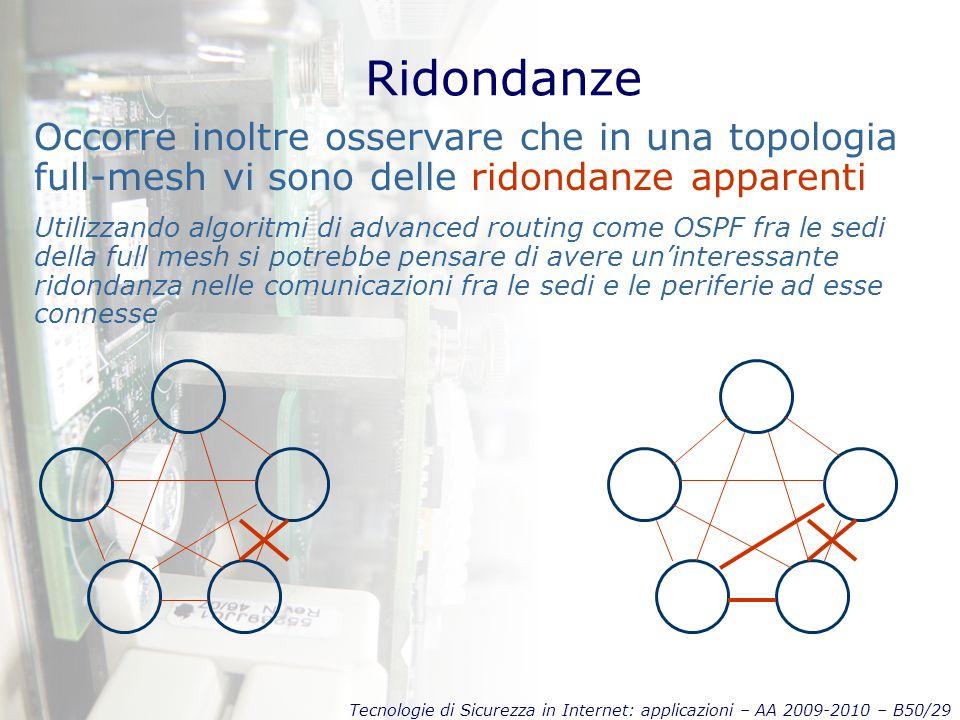 Tecnologie di Sicurezza in Internet: applicazioni – AA 2009-2010 – B50/29 Ridondanze Occorre inoltre osservare che in una topologia full-mesh vi sono
