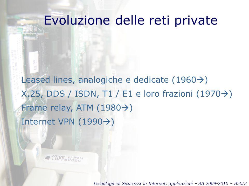 Tecnologie di Sicurezza in Internet: applicazioni – AA 2009-2010 – B50/3 Evoluzione delle reti private Leased lines, analogiche e dedicate (1960  ) X.25, DDS / ISDN, T1 / E1 e loro frazioni (1970  ) Frame relay, ATM (1980  ) Internet VPN (1990  )