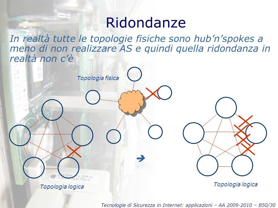 Tecnologie di Sicurezza in Internet: applicazioni – AA 2009-2010 – B50/30 Ridondanze In realtà tutte le topologie fisiche sono hub'n'spokes a meno di