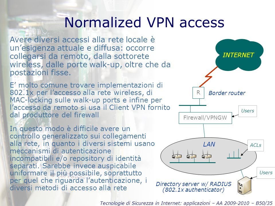 Tecnologie di Sicurezza in Internet: applicazioni – AA 2009-2010 – B50/35 Normalized VPN access INTERNET Firewall/VPNGW LAN R Border router Directory server w/ RADIUS (802.1x authenticator) Avere diversi accessi alla rete locale è un'esigenza attuale e diffusa: occorre collegarsi da remoto, dalla sottorete wireless, dalle porte walk-up, oltre che da postazioni fisse.