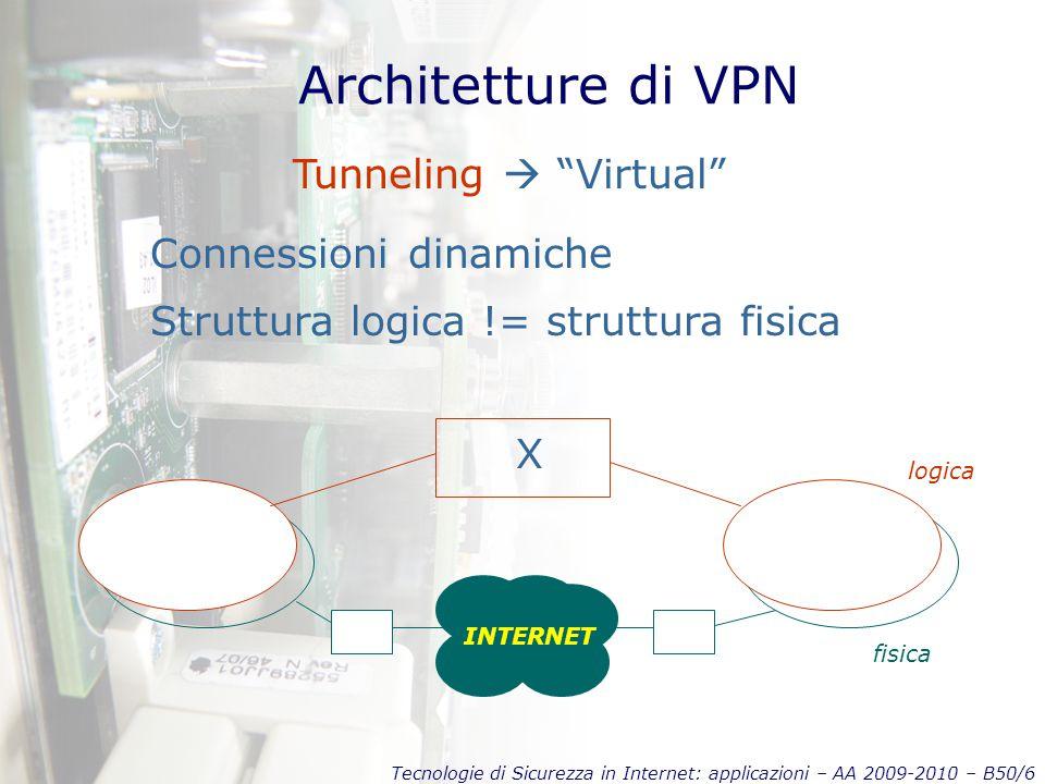 Tecnologie di Sicurezza in Internet: applicazioni – AA 2009-2010 – B50/7 Architetture di VPN Security services  Private Autenticazione Controllo accessi Confidenzialità Integrità