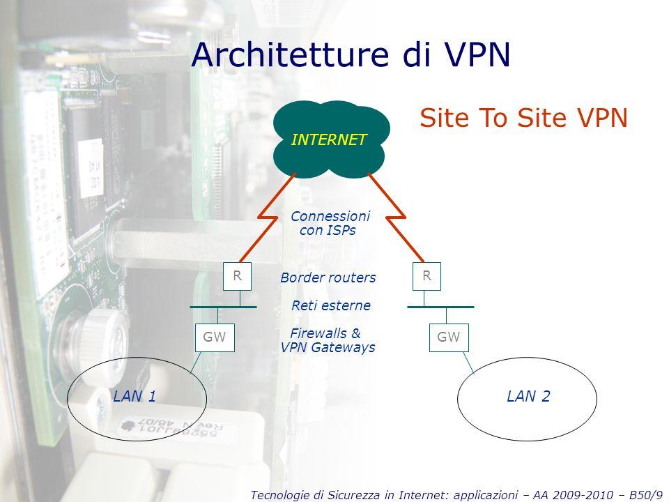 Tecnologie di Sicurezza in Internet: applicazioni – AA 2009-2010 – B50/10 Architetture di VPN INTERNET FW / VPNGW LAN 1 R Rete esterna Border router Connessioni con ISPs Firewall VPN Gateway Mobile Client To Site VPN (remote access) VPN Gateway