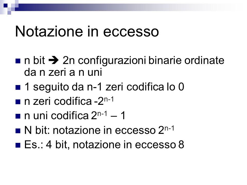 Notazione in eccesso n bit  2n configurazioni binarie ordinate da n zeri a n uni 1 seguito da n-1 zeri codifica lo 0 n zeri codifica -2 n-1 n uni cod