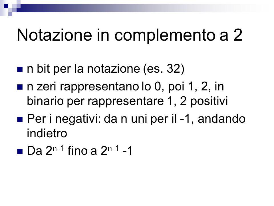 Esercizi Da complemento a 2 a base 10:  00011, 01111, 11100, 11010, 00000, 10000 Da base 10 a complemento a 2 su 8 bit:  6, -6, 13, -1, 0 Numero piu' grande e piu' piccolo per la notazione in complemento a 2 su 4, 6, 8 bit