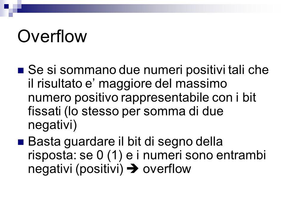 Overflow Se si sommano due numeri positivi tali che il risultato e' maggiore del massimo numero positivo rappresentabile con i bit fissati (lo stesso