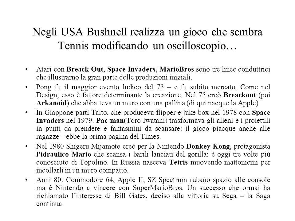 Negli USA Bushnell realizza un gioco che sembra Tennis modificando un oscilloscopio… Atari con Breack Out, Space Invaders, MarioBros sono tre linee conduttrici che illustrarno la gran parte delle produzioni iniziali.