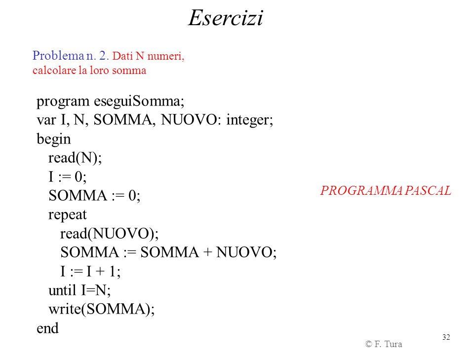 32 Esercizi © F. Tura Problema n. 2. Dati N numeri, calcolare la loro somma PROGRAMMA PASCAL program eseguiSomma; var I, N, SOMMA, NUOVO: integer; beg