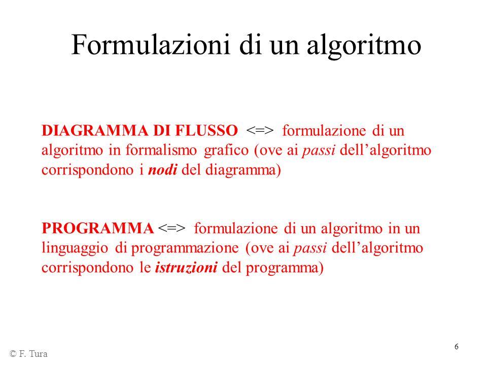6 Formulazioni di un algoritmo © F. Tura PROGRAMMA formulazione di un algoritmo in un linguaggio di programmazione (ove ai passi dell'algoritmo corris