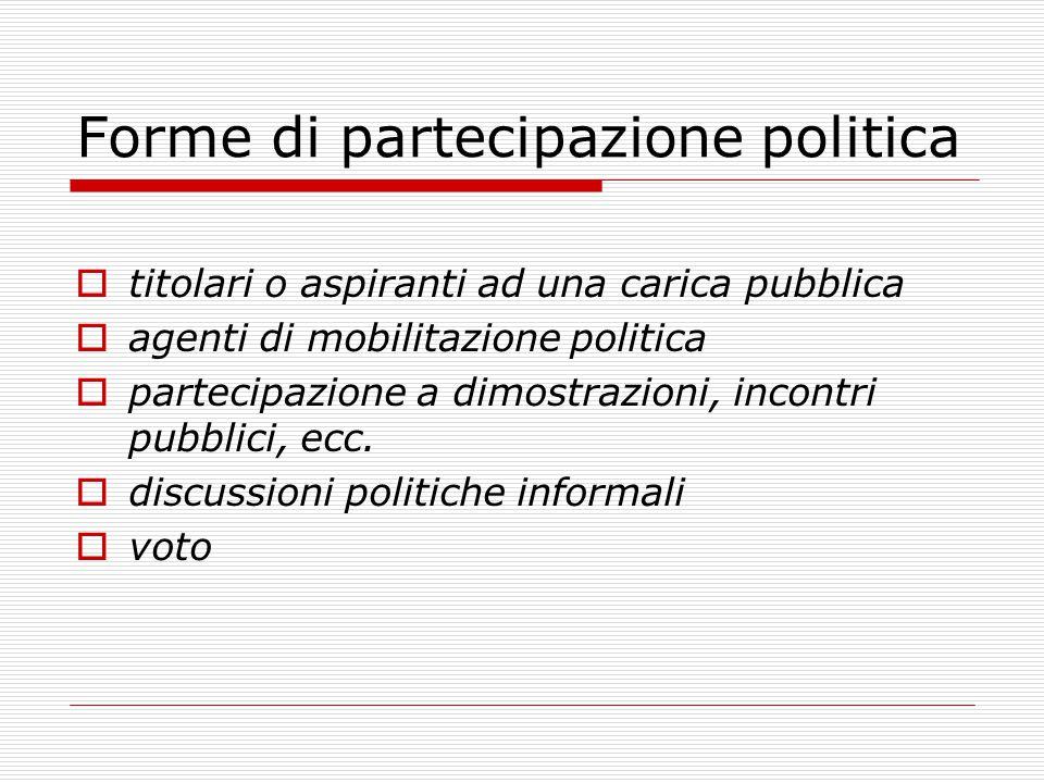 Forme di partecipazione politica  titolari o aspiranti ad una carica pubblica  agenti di mobilitazione politica  partecipazione a dimostrazioni, in