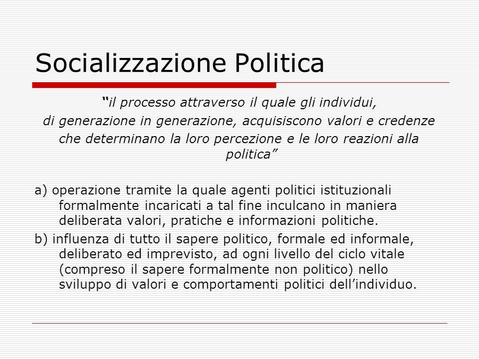 """Socializzazione Politica """"il processo attraverso il quale gli individui, di generazione in generazione, acquisiscono valori e credenze che determinano"""