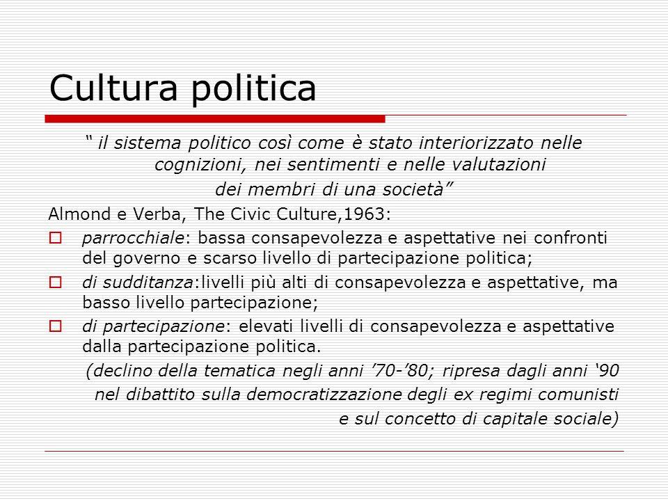 """Cultura politica """" il sistema politico così come è stato interiorizzato nelle cognizioni, nei sentimenti e nelle valutazioni dei membri di una società"""
