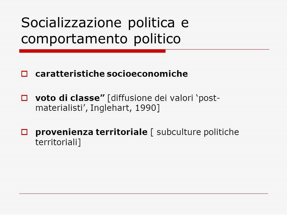 """Socializzazione politica e comportamento politico  caratteristiche socioeconomiche  voto di classe"""" [diffusione dei valori 'post- materialisti', Ing"""