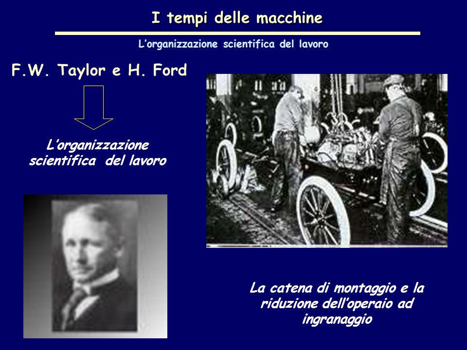 I tempi delle macchine F.W. Taylor e H.