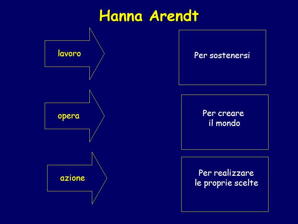 Per sostenersi Per creare il mondo Per realizzare le proprie scelte lavoro opera azione Hanna Arendt
