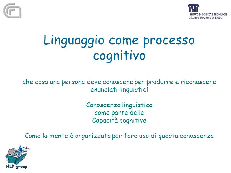 Linguaggio come processo cognitivo che cosa una persona deve conoscere per produrre e riconoscere enunciati linguistici Conoscenza linguistica come pa
