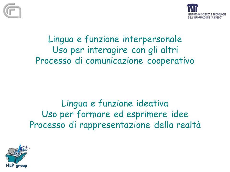 Lingua e funzione interpersonale Uso per interagire con gli altri Processo di comunicazione cooperativo Lingua e funzione ideativa Uso per formare ed