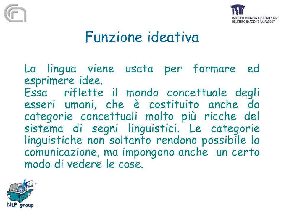 Funzione ideativa La lingua viene usata per formare ed esprimere idee. Essa riflette il mondo concettuale degli esseri umani, che è costituito anche d