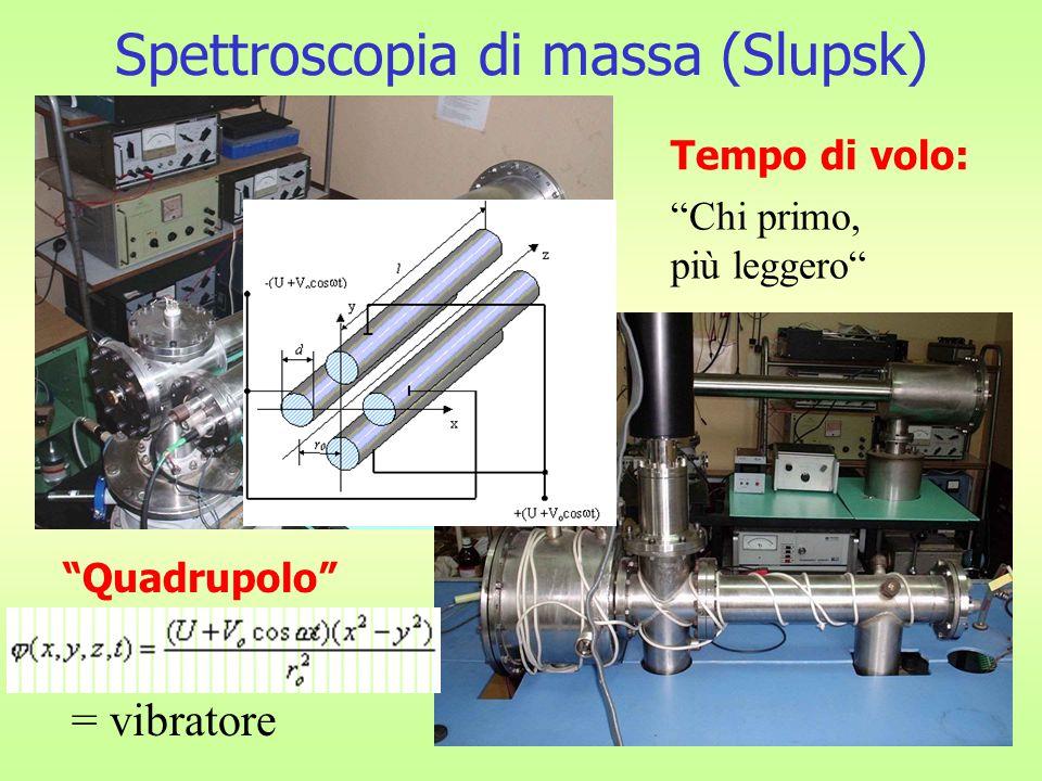 Spettroscopia di massa (Slupsk) Chi primo, più leggero Tempo di volo: Quadrupolo = vibratore