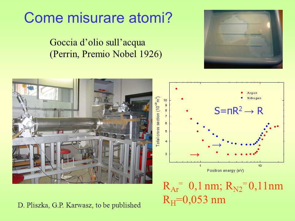 Come misurare atomi.Goccia d'olio sull'acqua (Perrin, Premio Nobel 1926) S=πR 2 → R D.