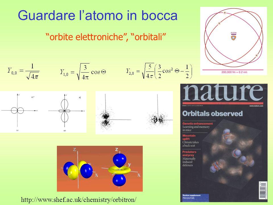 Guardare l'atomo in bocca http://www.shef.ac.uk/chemistry/orbitron/ orbite elettroniche , orbitali