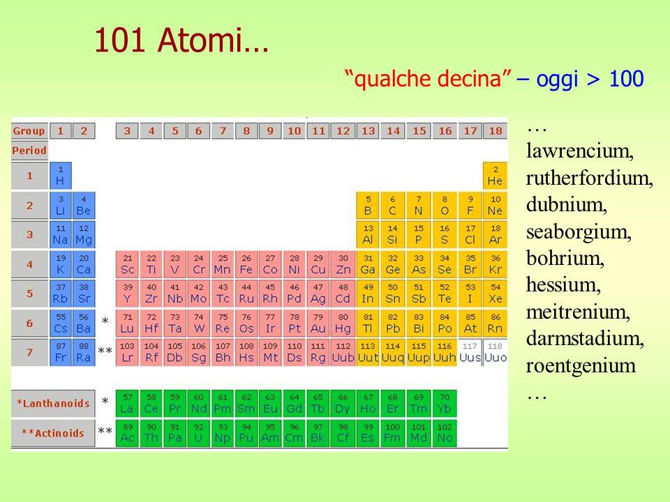 101 Atomi… … lawrencium, rutherfordium, dubnium, seaborgium, bohrium, hessium, meitrenium, darmstadium, roentgenium … qualche decina – oggi > 100