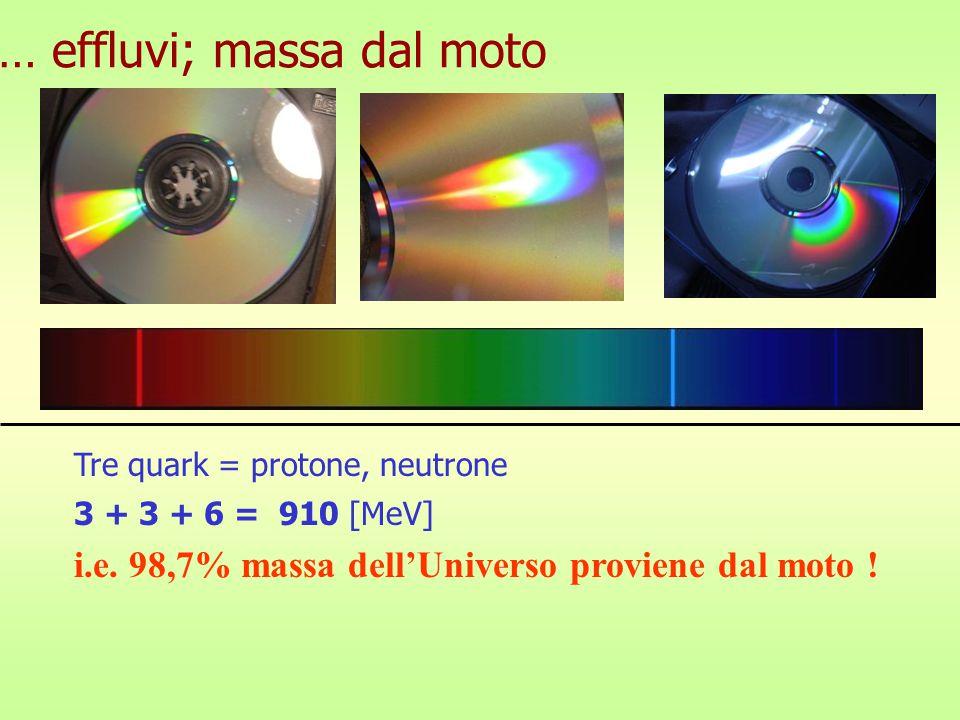 … effluvi; massa dal moto 3 + 3 + 6 = 910 [MeV] i.e.