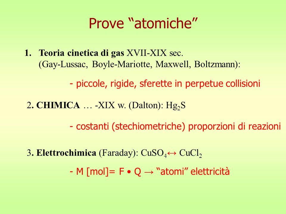Prove atomiche 1.Teoria cinetica di gas XVII-XIX sec.
