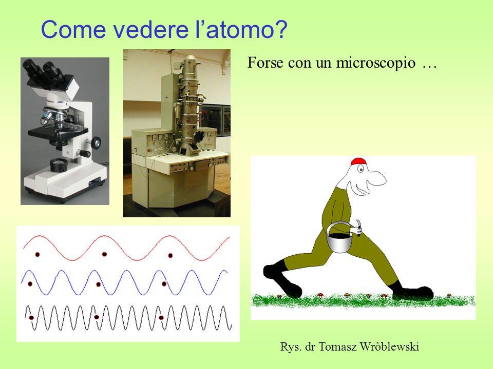Come vedere l'atomo? Rys. dr Tomasz Wròblewski Forse con un microscopio …