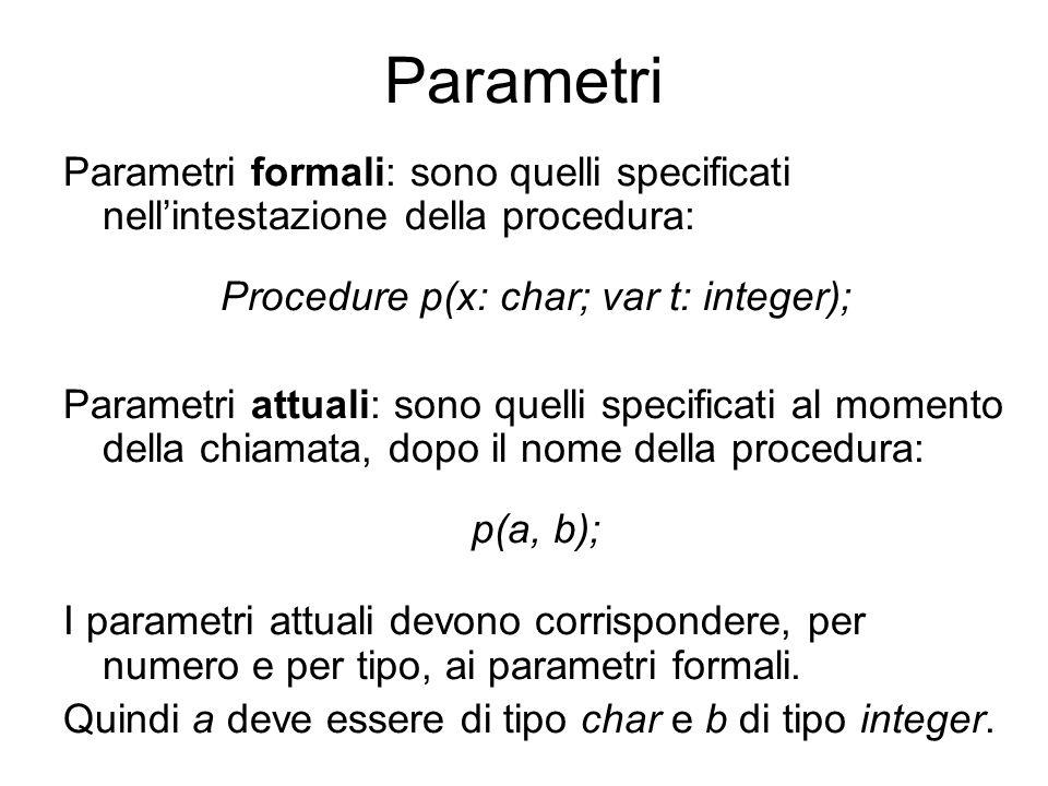 Parametri Parametri formali: sono quelli specificati nell'intestazione della procedura: Procedure p(x: char; var t: integer); Parametri attuali: sono quelli specificati al momento della chiamata, dopo il nome della procedura: p(a, b); I parametri attuali devono corrispondere, per numero e per tipo, ai parametri formali.